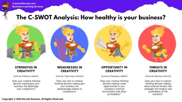 The C-SWOT Analysis